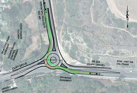 <b>YELLOW LIGHT:</b>  New scaled-back plans for a roundabout at Cliff Drive and Las Positas Road are a hit, but money remains a question.