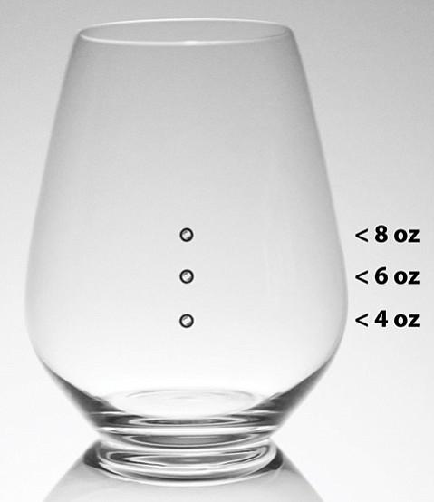 Mr. Picky's Stemless Measuring Glass