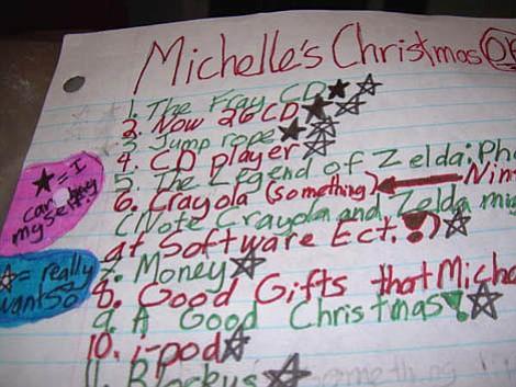 A Christmas list