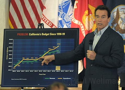 On January 17, Governor Arnold Schwarzenegger presented Santa Barbara County officials with his plan to solve California's budget woes. Legislators have yet to agree on a plan for the new fiscal year, which begins July 1.