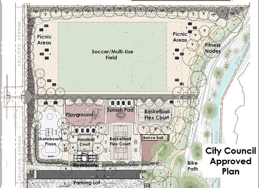 Hollister/Kellogg Park, which features a skatepark, water play, and soccer field, leapt another hurdle when it received approval for land use changes from Goleta City Council on October 17. This drawing shows park details worked out during workshops held in 2012-2013.