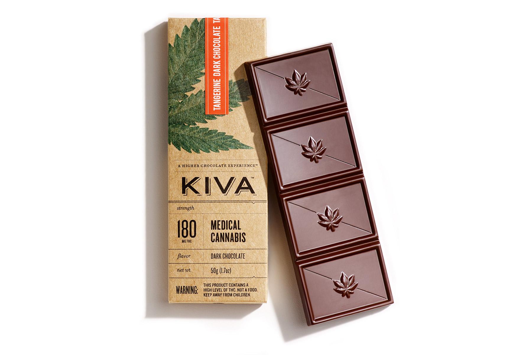 cannabis profile  kiva confections