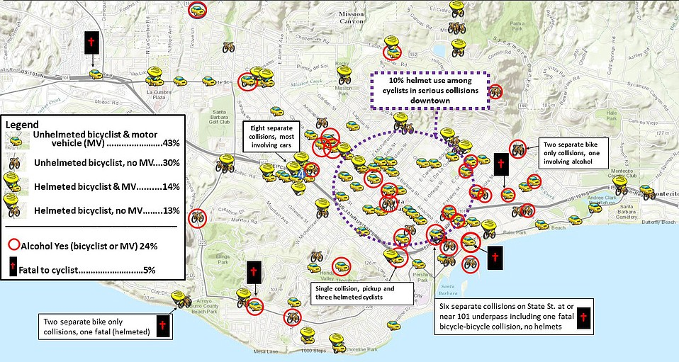 Location and Risk Factors of 134 Fatal or Serious Collisions Involving Bicycles, Santa Barbara, 2002-14